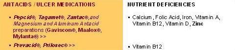 Acid Reflux Drugs Cause Nutrient Deficiencies
