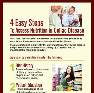 celiac disease today article